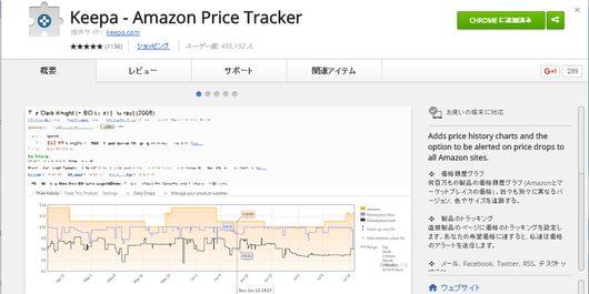Keepa(Amazon Price Tracker)を使った効率的な仕入れに成功