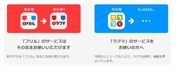まず、それぞれのアプリがどうなるのか?
