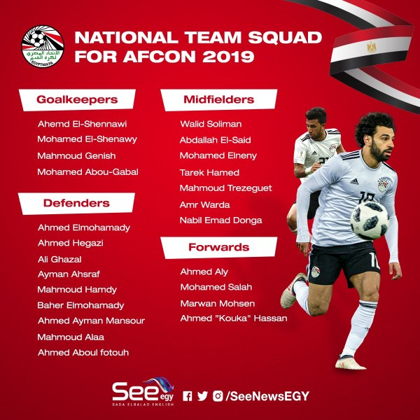 National Team Squad For AFCON 2019