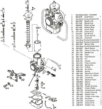 Bing 54 carburetor manual download
