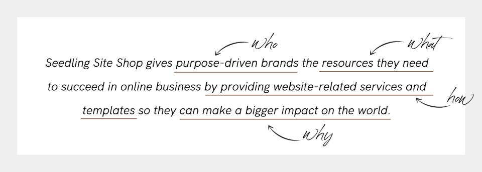 Brand Messaging Guide Value Statement for Seedling