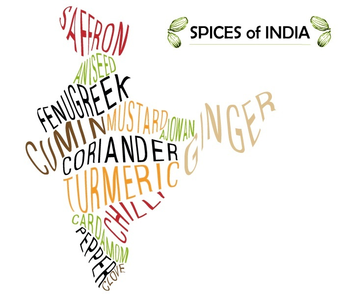 A map of india made with spices'names in the states in which they are mostly produced
