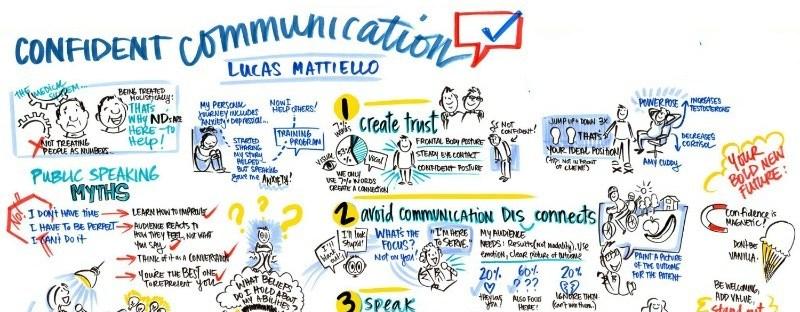 Confident Communications Tools