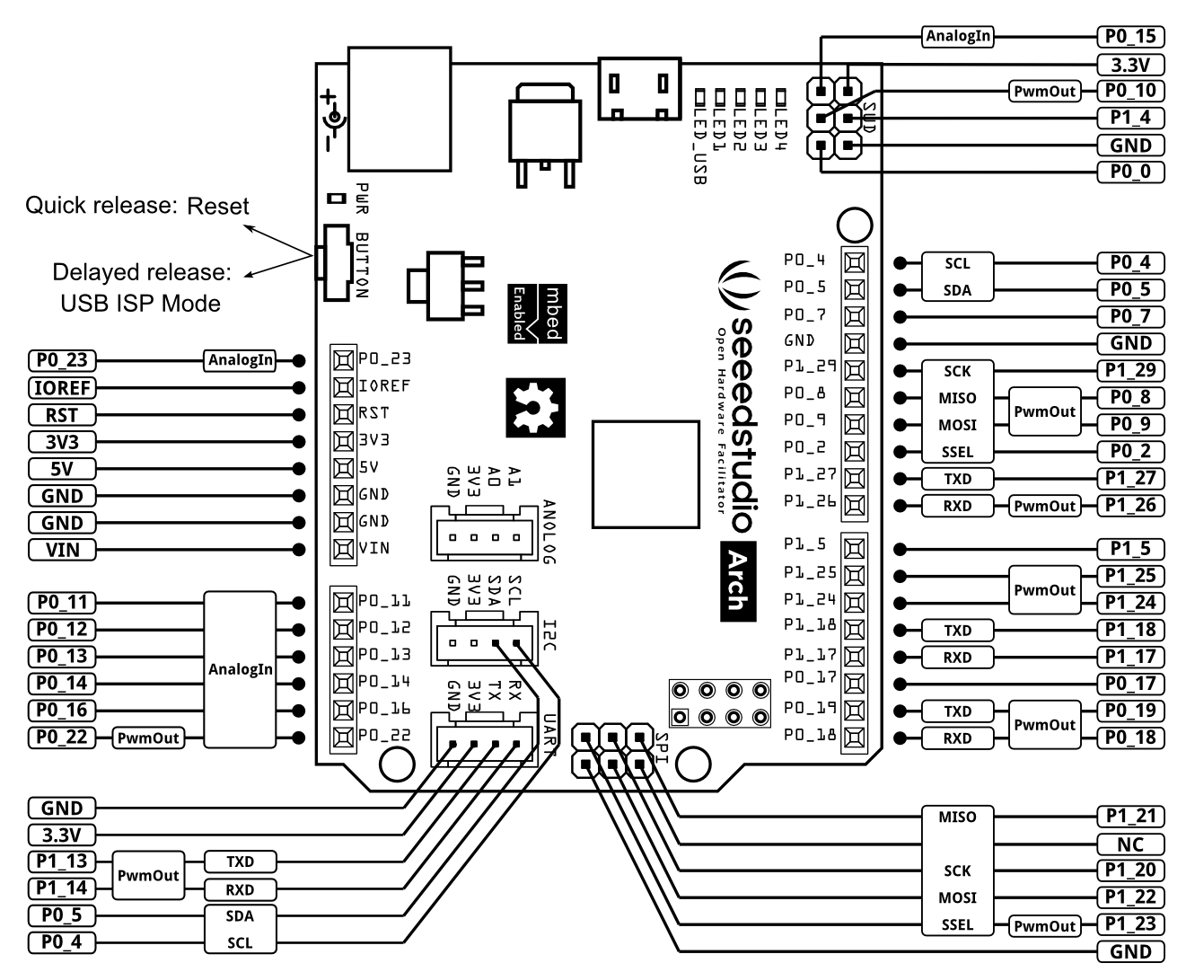 low power cortex m0 and eeprom