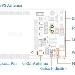 Micro Usb Port Wiring Diagram 2003 Lancer Es Mini Gsm Gprs Gps Breakout Sim808 Functional Block