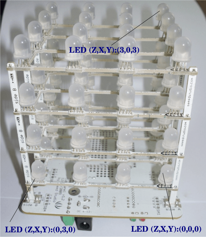 The Schematic Diagram Of The Led Array Showing The 64 Indiv Leds And