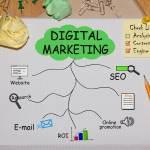 How to Use KPI's to Maximize Digital Marketing ROI