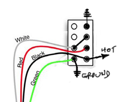 Telecaster Wiring Diagram Two Humbuckers Fender