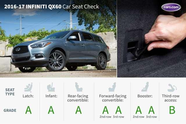 Infiniti Car Seat Check