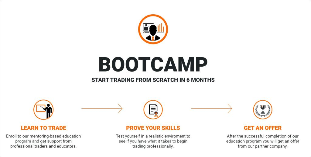 earn2trade bootcamp