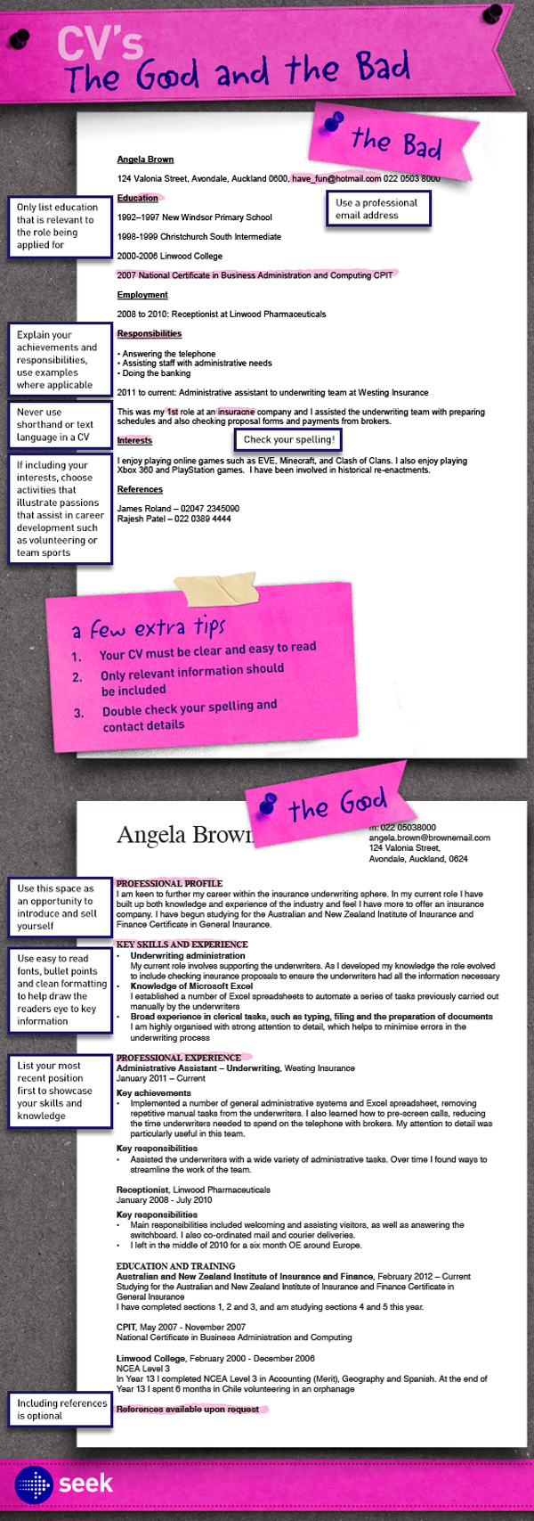 How To Write A Excellent Resume Cv S The Good And The Bad How To Write A Killer Cv To Get The