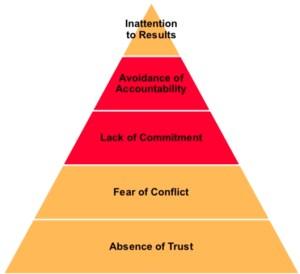 Accountability Training with Seek First Ltd
