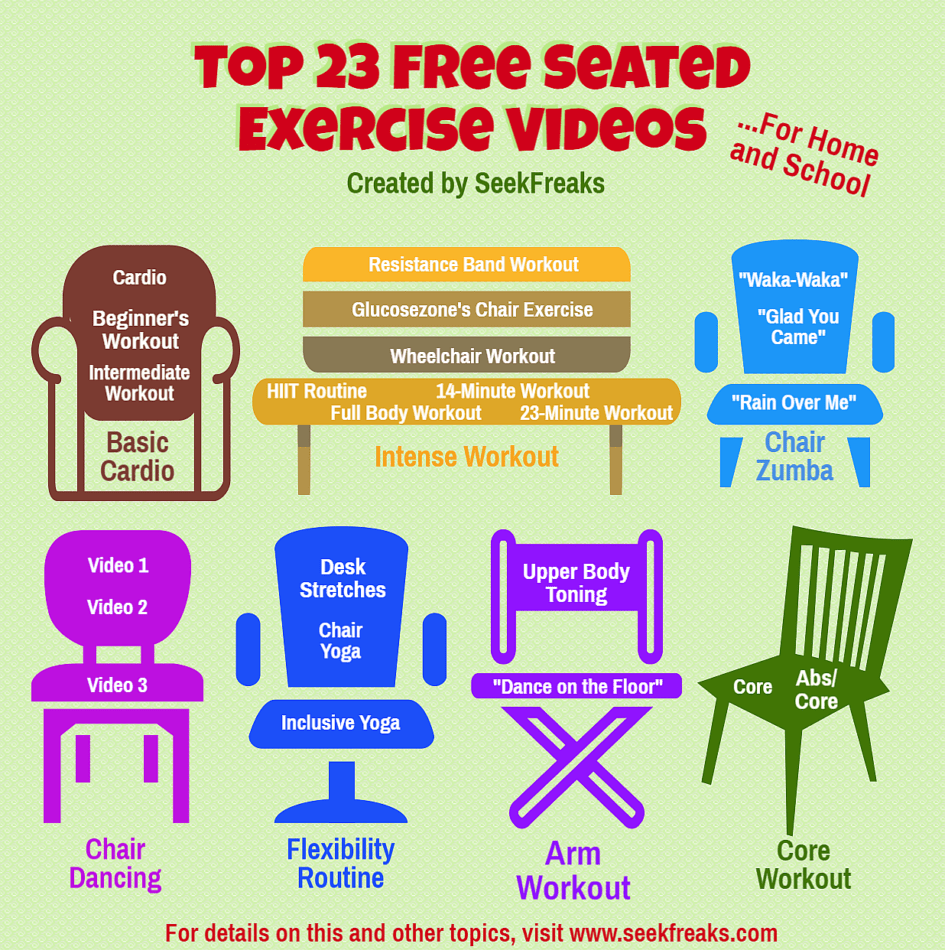 Chair Exercise Top 23 Free Seated Exercise Videos For Home And School Seekfreaks