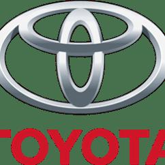 All New Camry Logo Grand Avanza 2018 Toyota Vectors Free Download