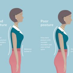 Chair Posture Back Pain Egg No Stand Improve Your Structural Wellness Seeley 39s Bay