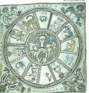Hebrew Zodiac