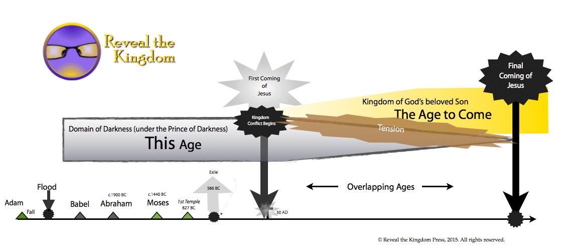 Kingdom Conflict Summary Image