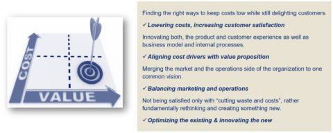 Cost Performance – Balancing Cost & Value Drivers