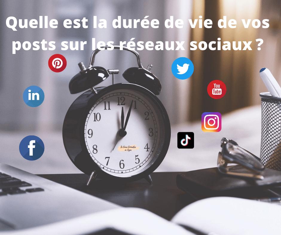 You are currently viewing Quelle est la durée de vie d'un post sur les réseaux sociaux?