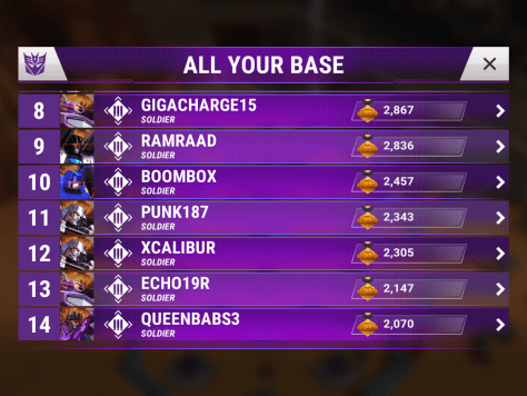 The leaderboard 2