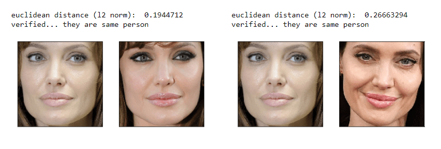 Face Recognition with FaceNet in Keras - Sefik Ilkin Serengil