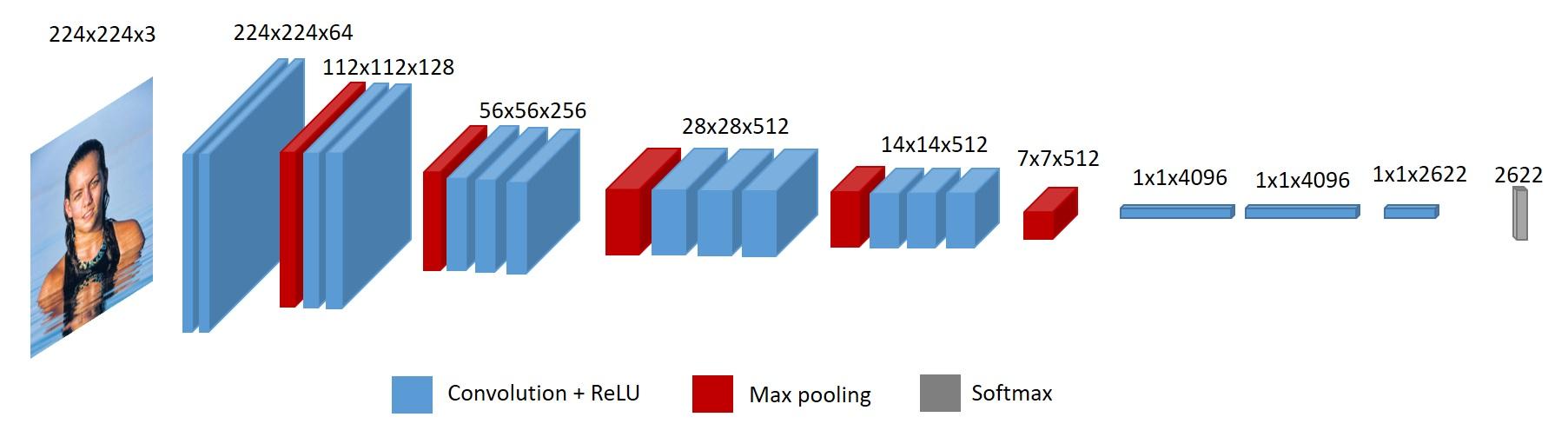 NUS – Visualized – Average Faces of NUS