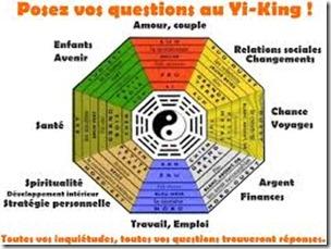 yi-king