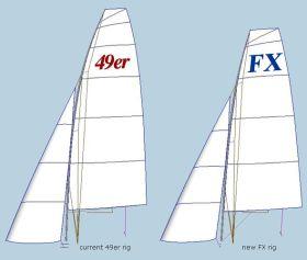 Das FX-Rigg im Vergleich zum 49er. Kaum kleiner und sehr effektiv.