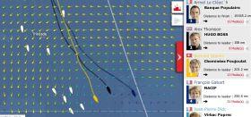 Situation bei der Vendée Globe am 28.11. Die ersten fünf Boote sind auf einer Linie aufgereiht. Wird Jean-Pierre Dick als südlichstes Boot der große Gewinner werden?
