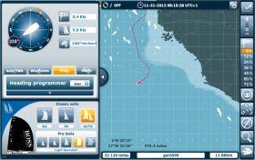 Nach zwei Tagen in der Flaute 8000 Boote verloren. Bloß ab nach Westen.