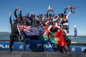 Youth Americas Cup