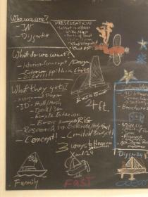 Das erste Brainstorming. @ diggerhamburg
