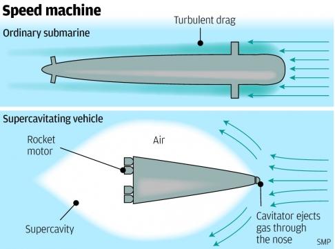 Die Superkavitation – doch richtig spannend wird es für uns bei der Überwindugn des anfänglichen Wasserwiderstandes per Flüssigkeitsmembran © smp