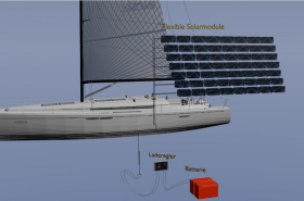 """Das Prinzip von """"Solarsail"""" © solarsail"""