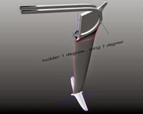 T-Foil-Ruder © S9team