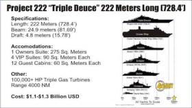 Triple Deuce, Yacht