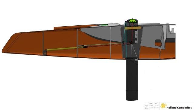 Die neue Hydraulik zum bestimmen der Schwert-Höhe. © Holland Composites