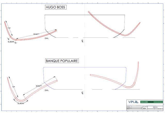 Hugo Boss Foils