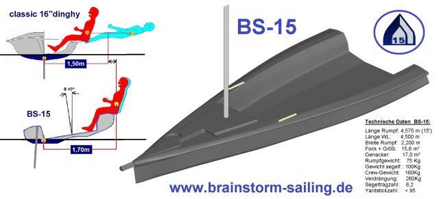 Brainstorm Sailing