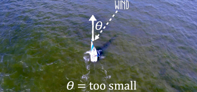 Video, Erklärung, Trigonometrie