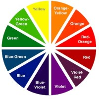 Basic Color Theory - Color Matters