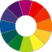 Color Can Help You Understand Personality Types