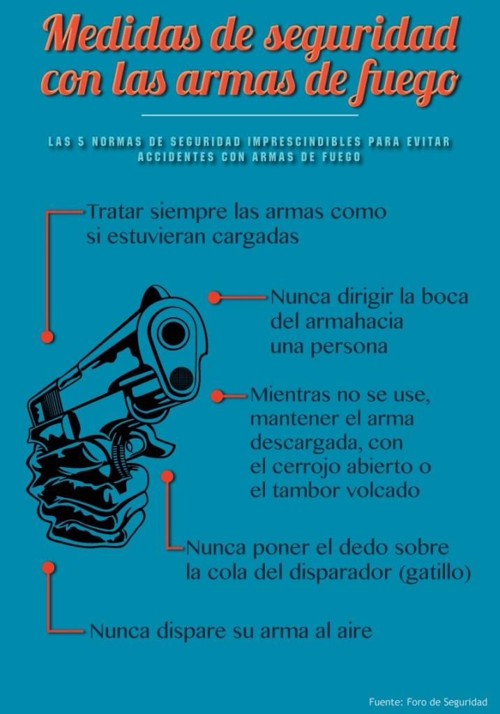 armas de fuego-segured