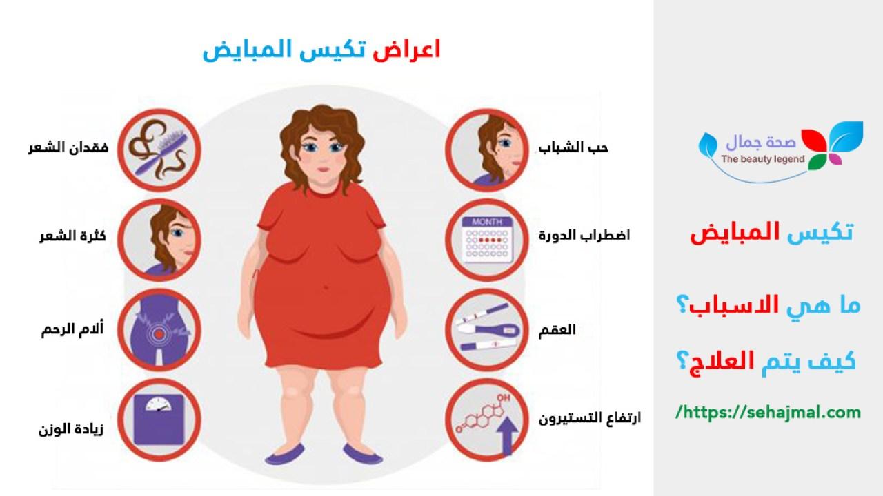 الاخير صابون المجتمع اعراض تكيس المبايض عند النساء Comertinsaat Com
