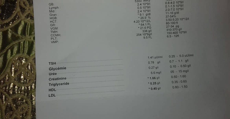 ما معنى Vgm في تحليل الدم المجلة الصحية