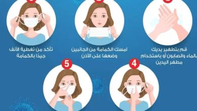 Photo of الصحة تكشف عن خطوات لارتداء الكمامة بطريقة صحيحة لتجنب الإصابة بفيروس كورونا