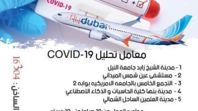 Photo of فلاي دبي تعلن المعامل المعتمده لإصدار شهادات السفر