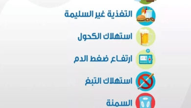 Photo of الصحة: 7 أسباب للإصابة بالأمراض غير السارية