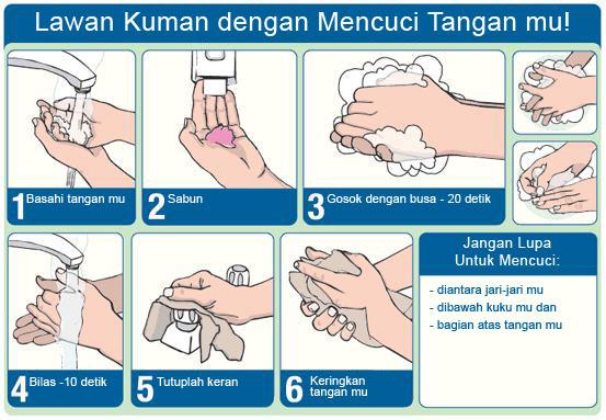 Cuci Tangan Pakai Sabun : Sederhana dan Bermanfaat (2/2)
