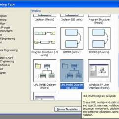 Class Diagram Visio Template 66 Ford Mustang Wiring Uncovering Requirements With Uml Diagrams Part 1 Tyner Blain For